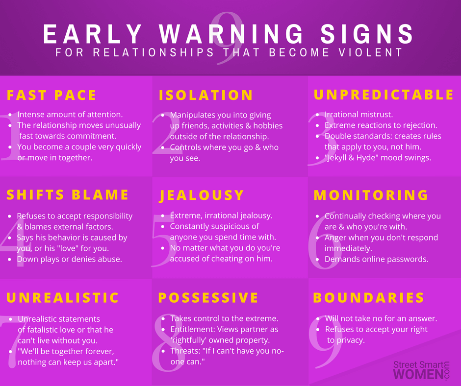 Abusive relationship signs of an warning 10 Red